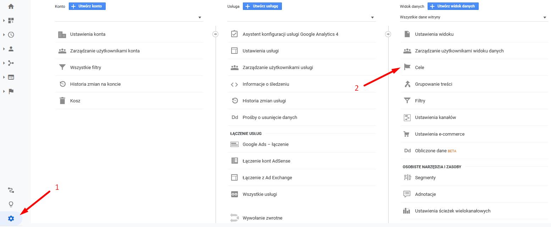 Obrazek przedstawia screen z narzędzia Google Analytics.