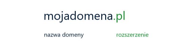 Schemat części domeny - nazwa i końcówka